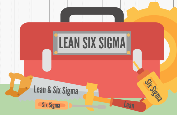LSS Arkansas-What is Lean Six Sigma